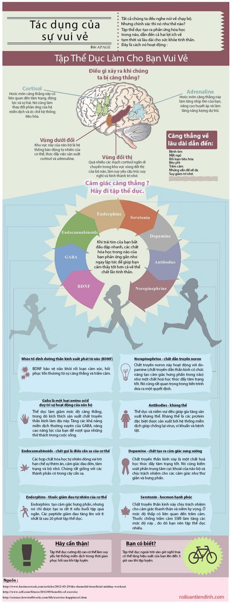 tập thể dục rất tốt cho người bị rối loạn tiền đình Tập thể dục giúp ích gì cho người bị rối loạn tiền đình?