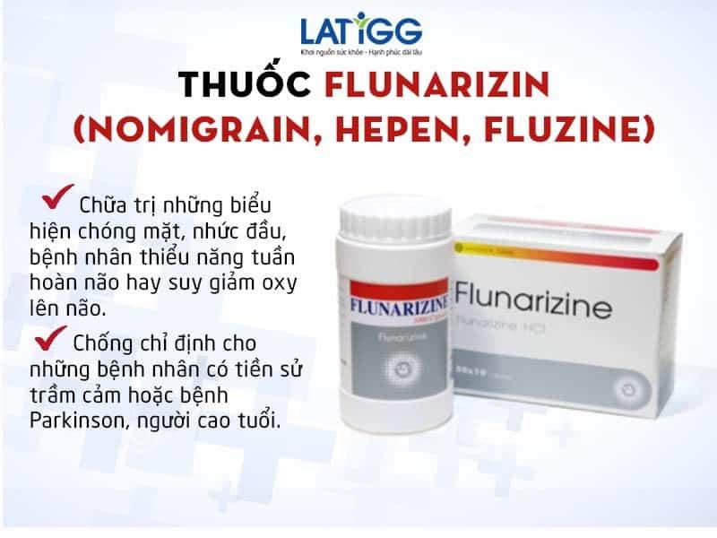 Flunarizin-dieu-tri-roi-loan-tien-dinh