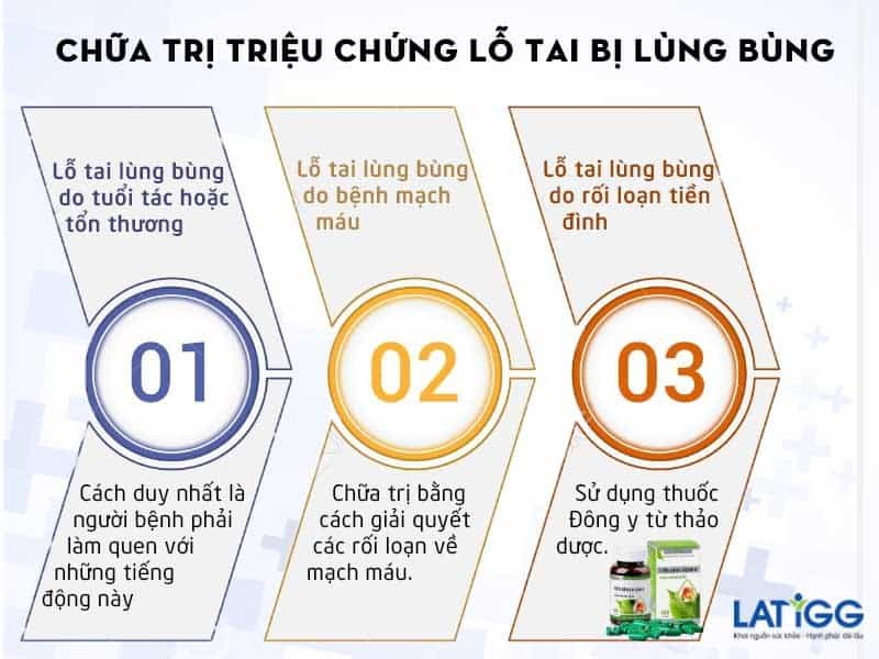 chua-tri-lo-tai-lung-bung