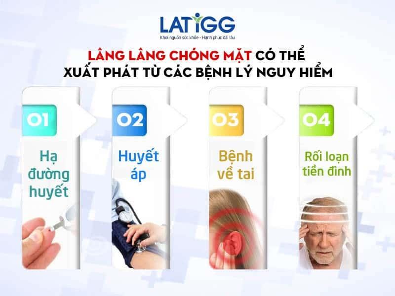 lang-lang-chong-mat-bao-dong-benh