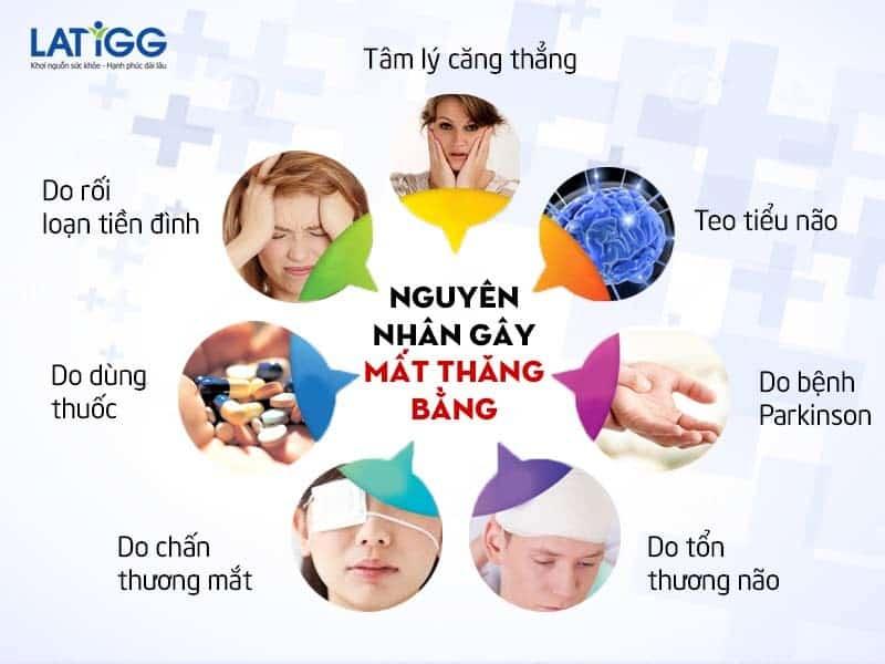 nguyen-nhan-gay-mat-thang-bang