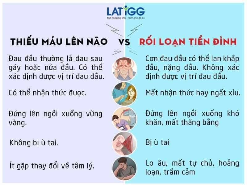 roi-loan-tien-dinh-voi-thieu-mau-nao