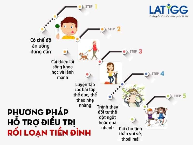 phuong-phap-dieu-tri-roi-loan-tien-dinh-lau-nam