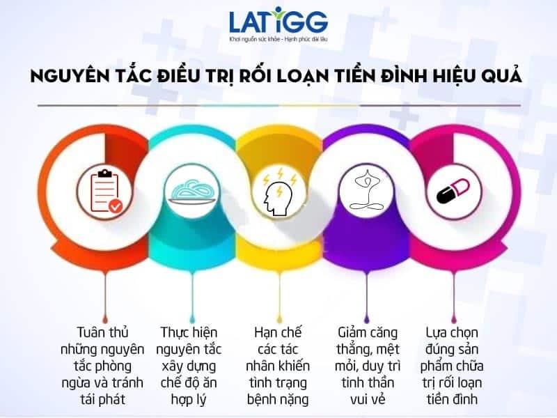 nguyen-tac-dieu-tri-roi-loan-tien-dinh